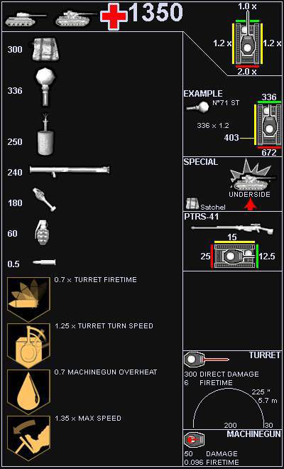 Call of Duty 5 World at War Silahları, Weapons Charts Tank