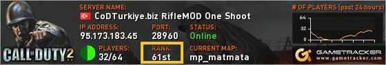 Call of Duty 2 RifleMOD Server Gametracker Banner