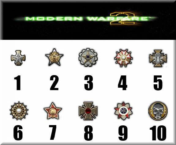Call of Duty 6 Modern Warfare 2 Prestige