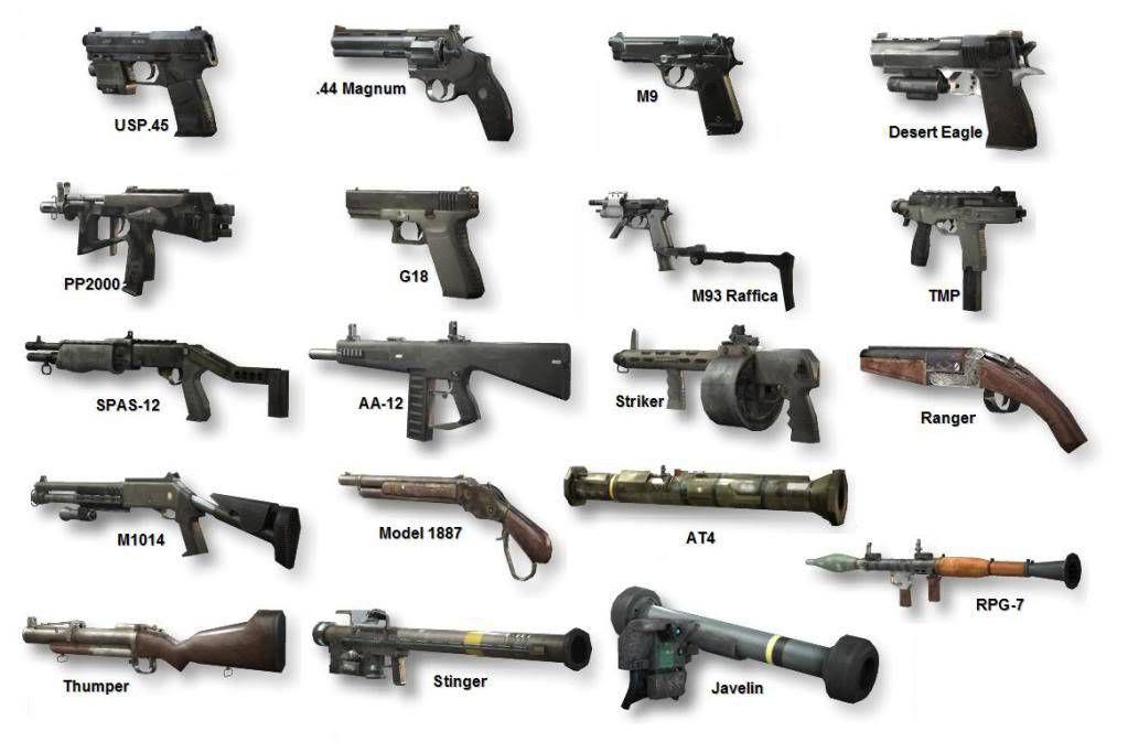 Call of Duty 6 Modern Warfare 2 Silahları Secondary Weapons