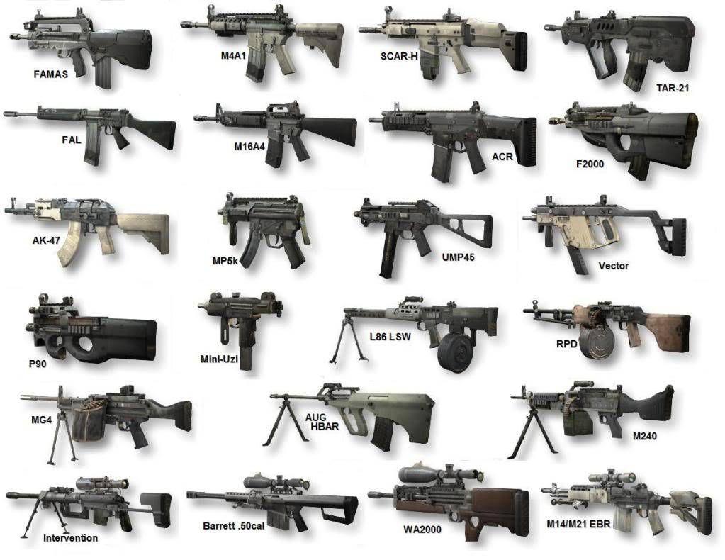 Call of Duty 6 Modern Warfare 2 Silahları Primary Weapons