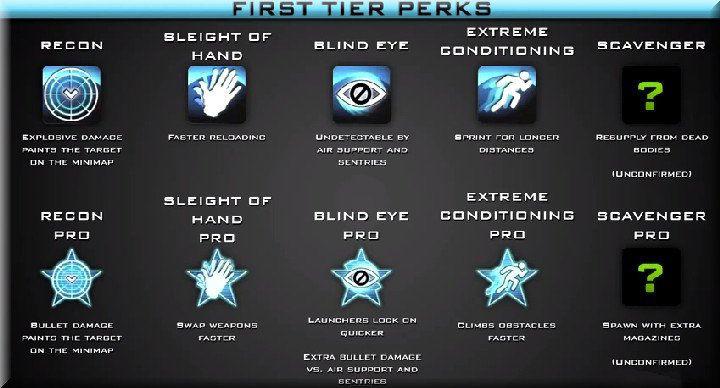 Call of Duty 8 Modern Warfare 3 First Tier Perks