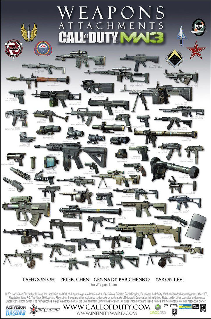 Call of Duty 8 Modern Warfare 3 Weapons Attachments