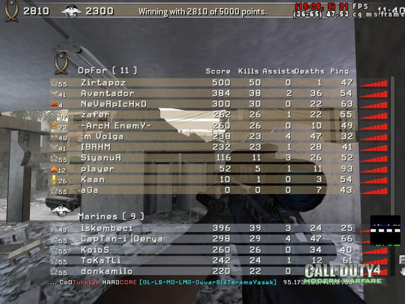 Call of Duty 4 Gameplay Gukkan Kudurdu-2