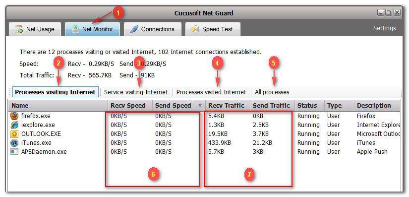 Cucusoft Net Guard NetMonitor