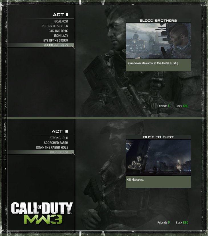 Modern Warfare 3 Save Game indir