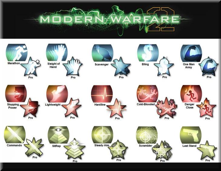 Call of Duty 6 Modern Warfare 2 Perkleri Slot 1,2,3