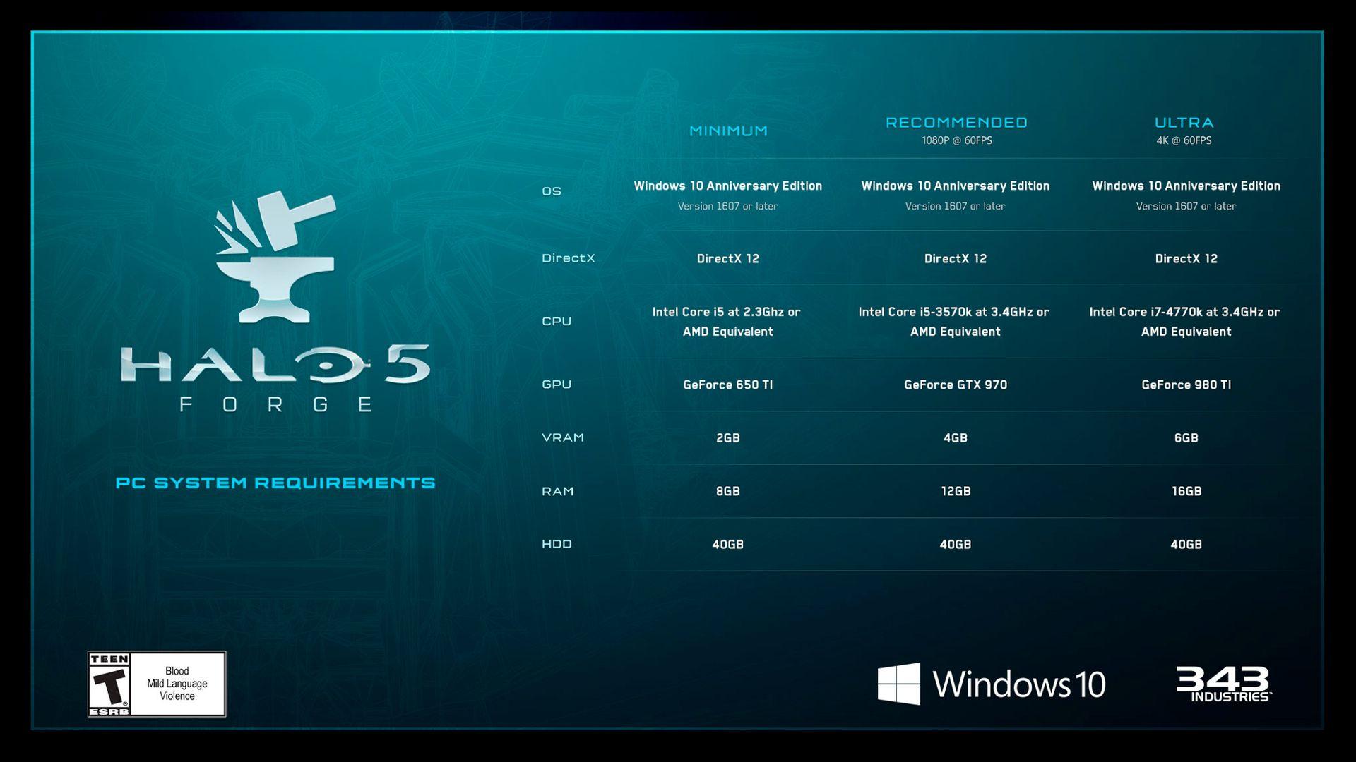 Halo 5: Forge Sistem Gereksinimleri